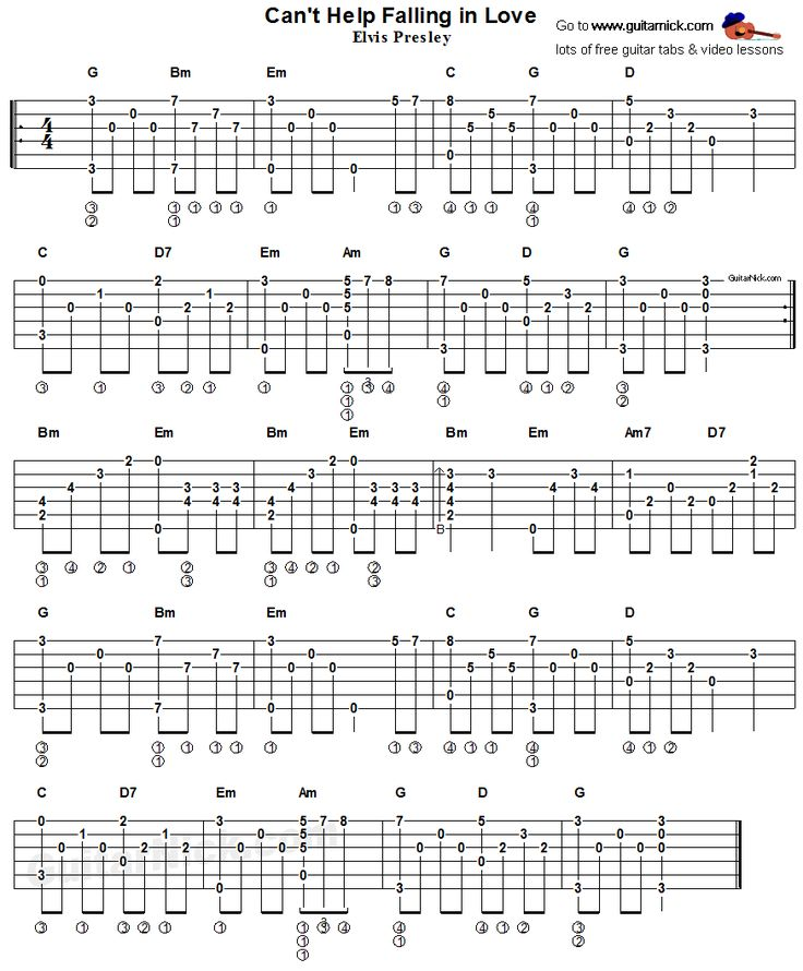 Can't Help Falling In Love, Elvis Presley - acoustic fingerstyle guitar tab