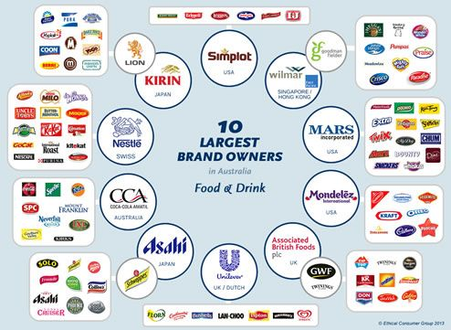 Brands map | Shop Ethical!