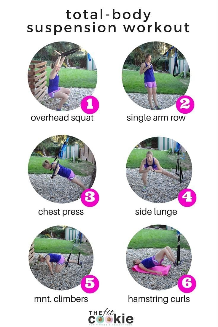 Total Body Suspension Workout - #ad @TheFitCookie #GorillaGlass @CorningGorilla ...