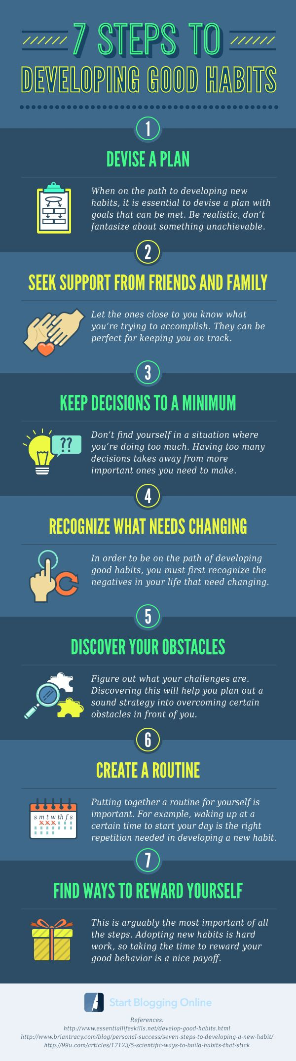 7 Steps to Developing Good Habits   Habit Change   Habit  Self Help   Self Improvement   Personal Development