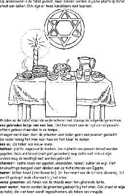Uittocht uit Egypte (deel 2) Samen met Uittocht uit Egypte (deel 1) te gebruiken