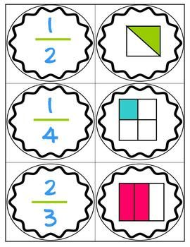 Here's a set of 24 cards for matching fractions to pictures showing part of…