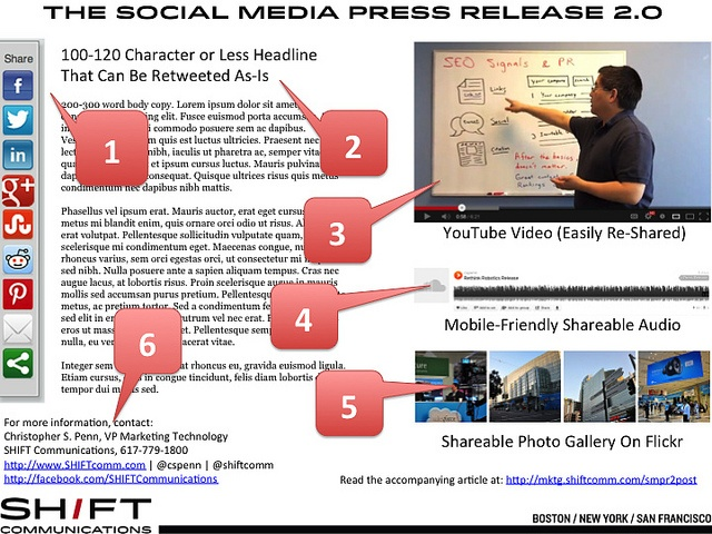 12 best Social media press releases images on Pinterest | Press ...