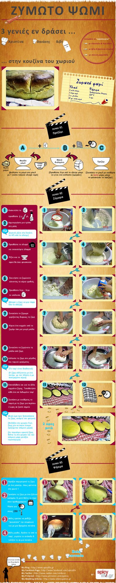 Recipe infographic in Greek language. How to make traditional bread. With real photos & graphics