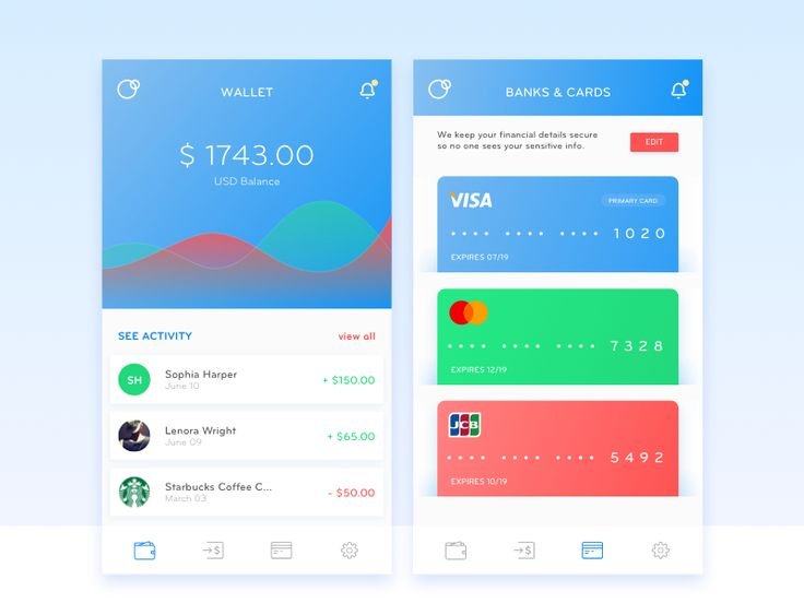 Personal Finance App by Hoang Nguyen