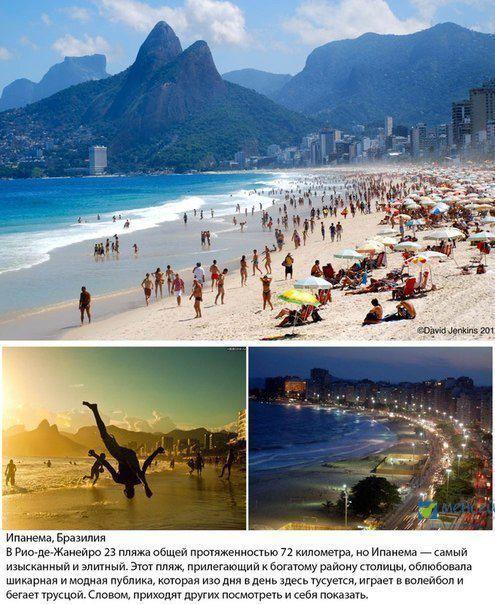 Ипанема, Бразилия