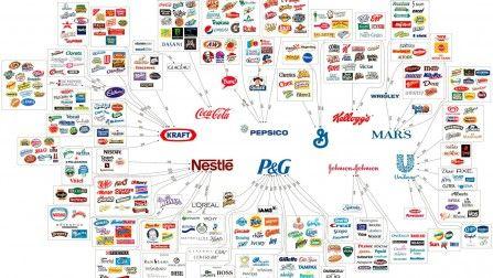 Estas compañías omnipotentes dominan el mercado mundial. Los ingresos de la más rica de ellas superan los 80 mil millones de dólares al año.