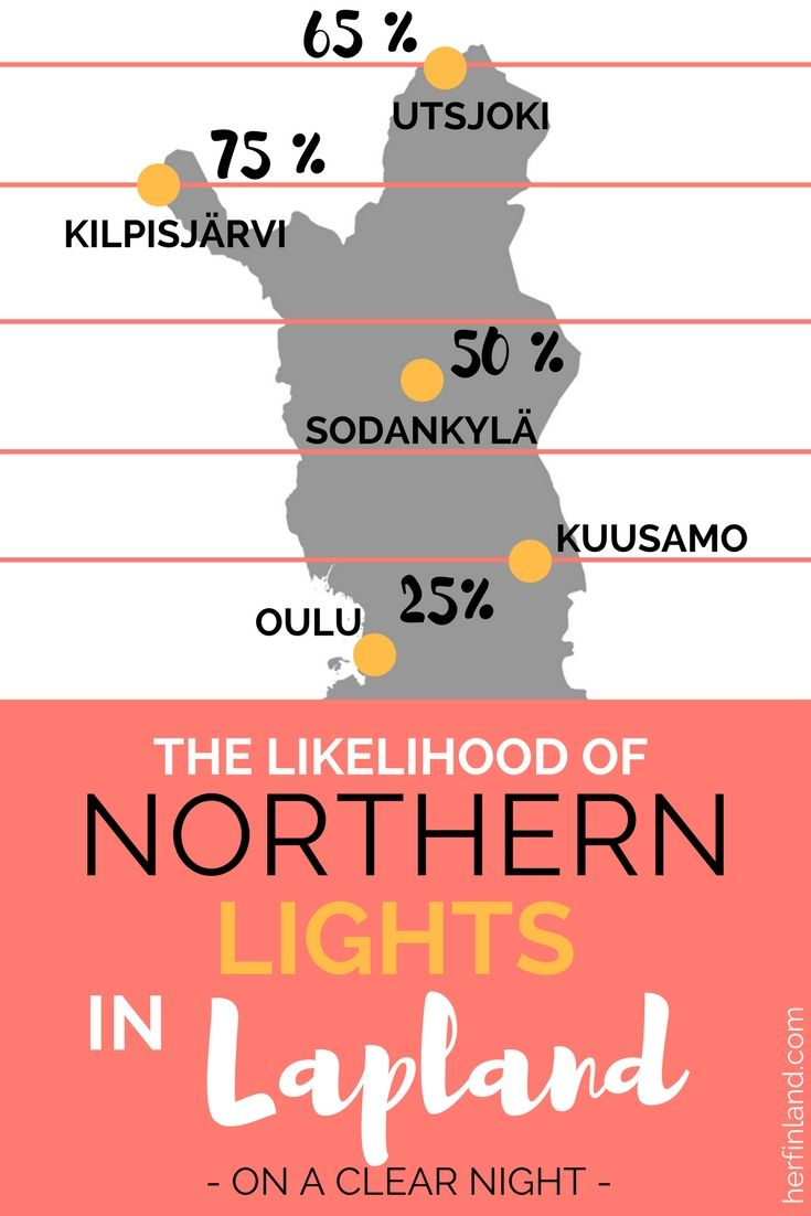 Northern Lights in Finland advise. See the Northern Lights likelihoods, forecast sites and Aurora hunting tips for Lapland Finland!