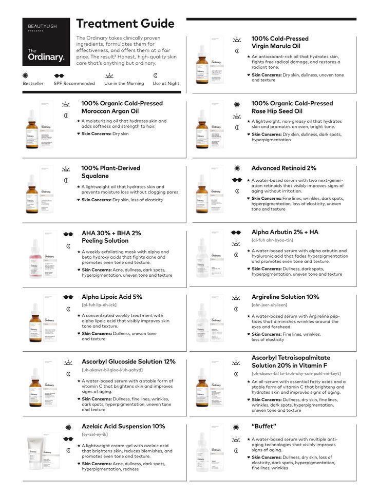 The Ordinary Anti Aging Regimen Guide Aging A Aging Anti Guide Ordinary Regimen The Ordinary Treatment Guide Anti Aging Regimen Skin Care
