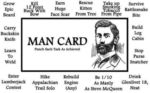 Man Card.  Punch each Task as Achieved