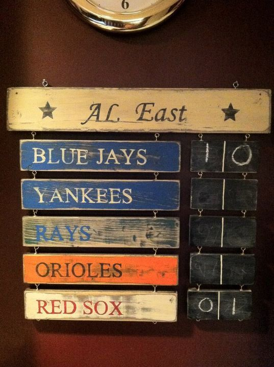 AL EAST Baseball Standings Board. Of course we want that order to change, but it's a cute idea