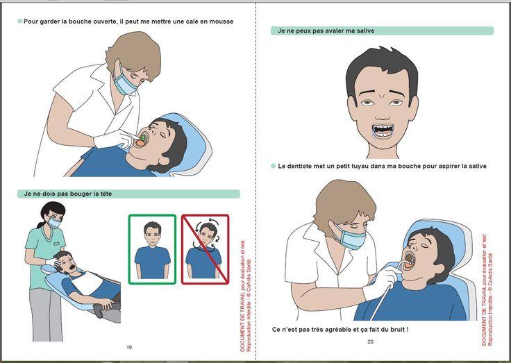 Visita al dentista - Documentos de comunicación aumentativa y alternativa para la salud, cuidados y hospitalización.