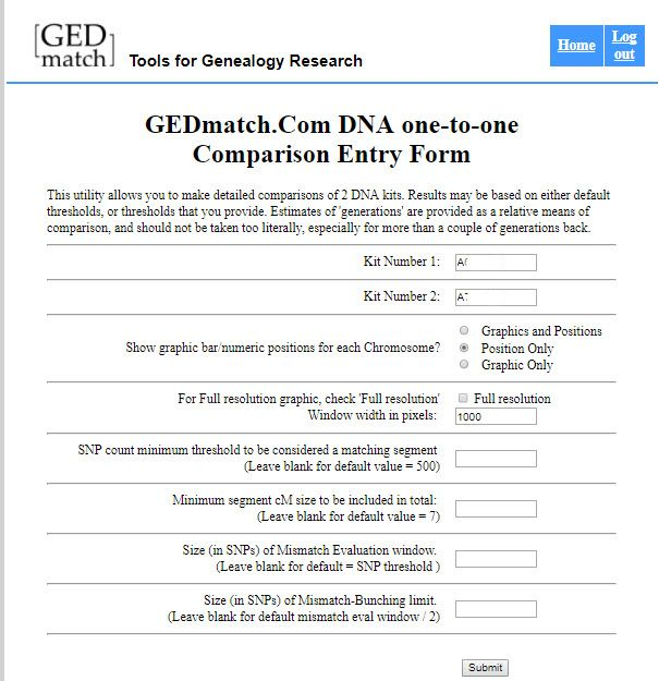 The 25+ best Family tree finder ideas on Pinterest Genealogy - blank histogram template