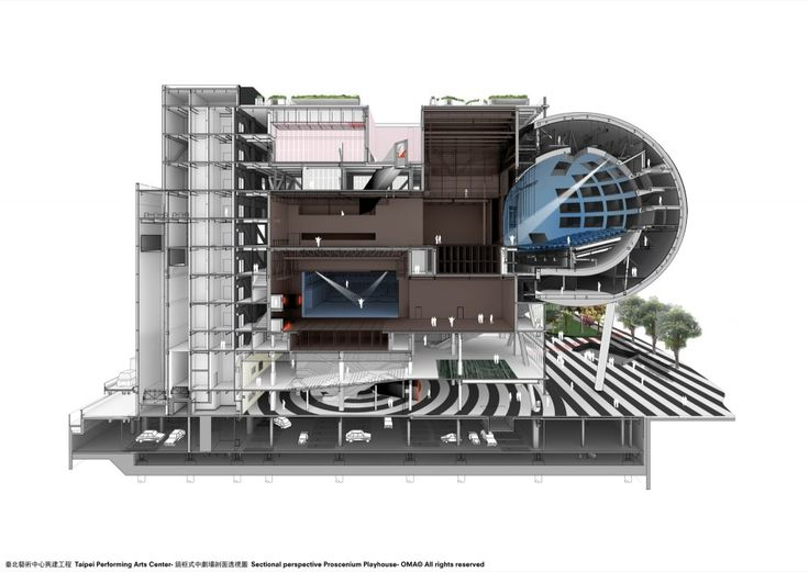 TPAC_Sectional+perspective+Proscenium+Playhouse+copyright+OMA