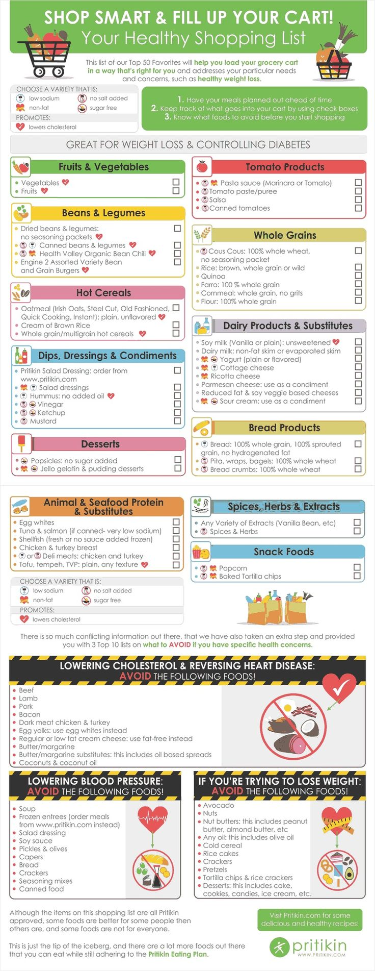 Infographic: Shop Smart & Fill Up Your Cart: Your Healthy Grocery Shopping List