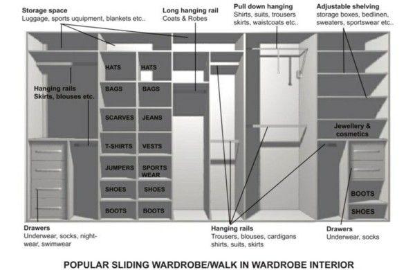 m s de 25 ideas incre bles sobre planificador de armario On planificador de armarios ikea