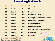 Not To Worry About The Baby Names As We Are Providing The Largest Database Of Indian Hindu Baby Names With Accurate Meanings Visit It At ParentingNation.in.