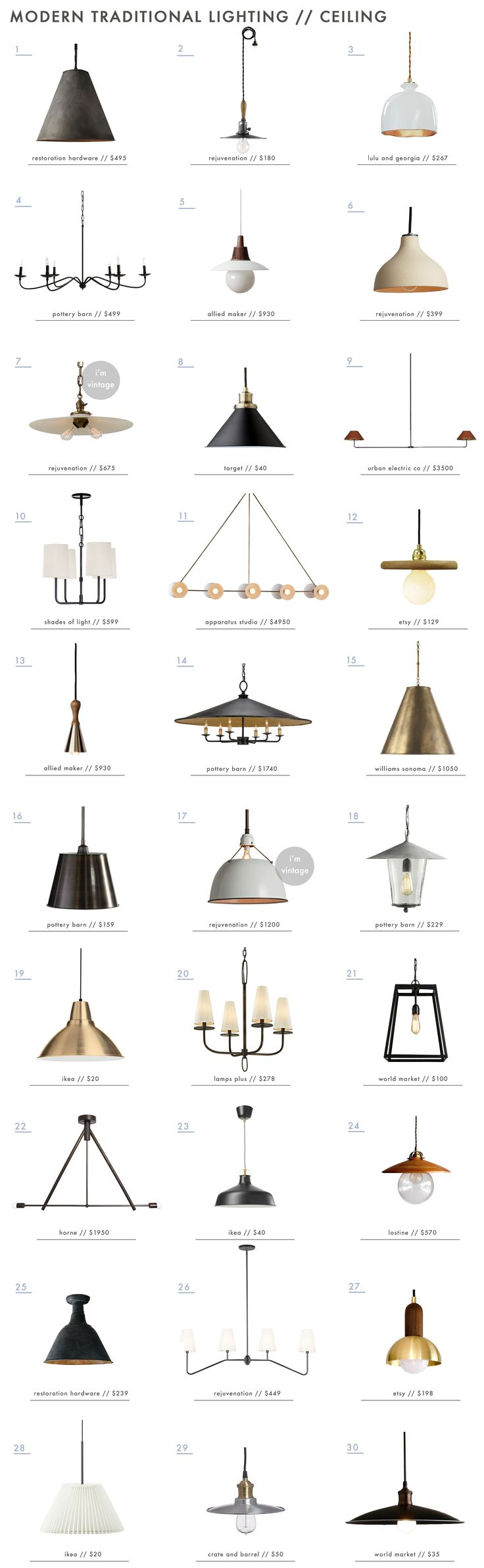 773 best Lighting to Light Up My Life images on Pinterest ...