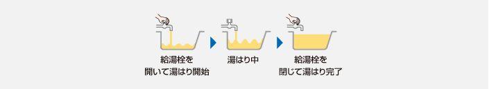 図:給湯専用タイプ