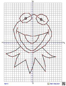 Kermit the Frog Coordinate Graphing Picture4 quadrant ...
