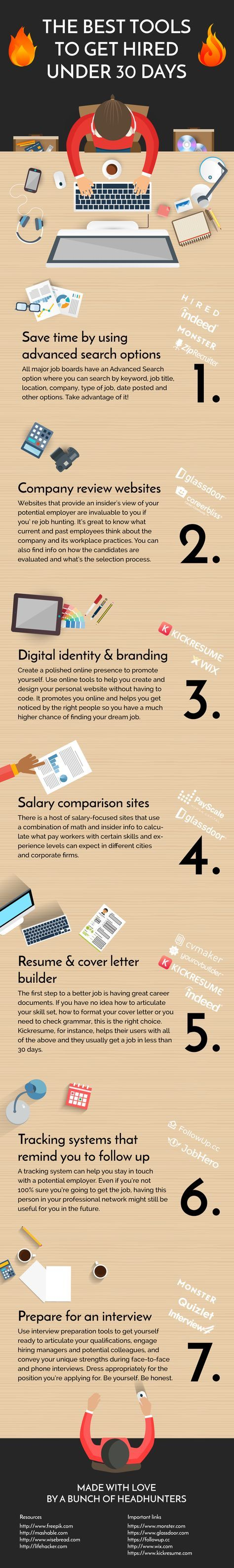 17 best ideas about resume builder resume job the best tools to get hired under 30 days career resume jobs