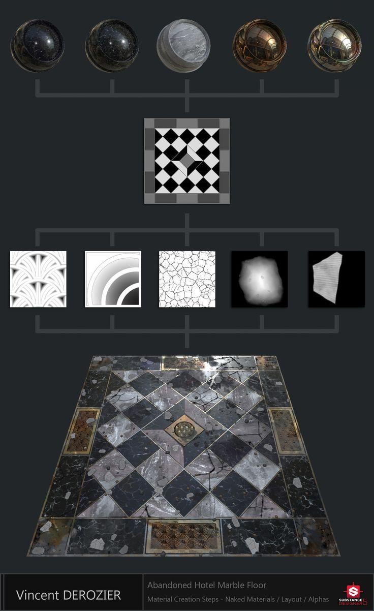 Abandoned Hotel Marble Floor, Vincent Dérozier on ArtStation at https://www.artstation.com/artwork/O3JlJ