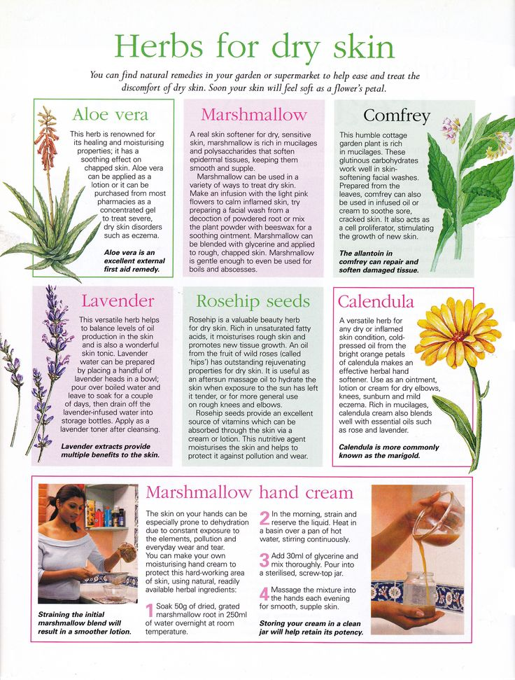 Herbs for dry skin