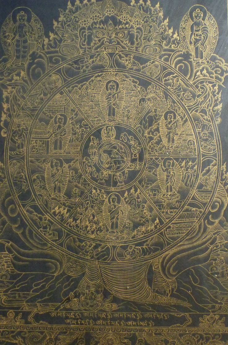 gold painting of wheel of life thanka
