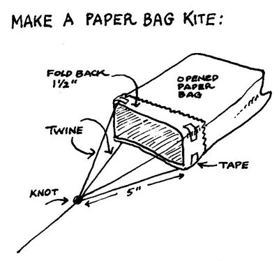 Best  Kites Craft Ideas On   Kites For Kids Letter K