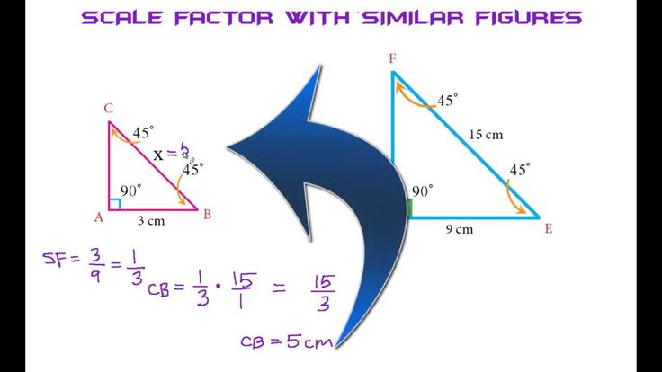 how to find scale factor with decimals