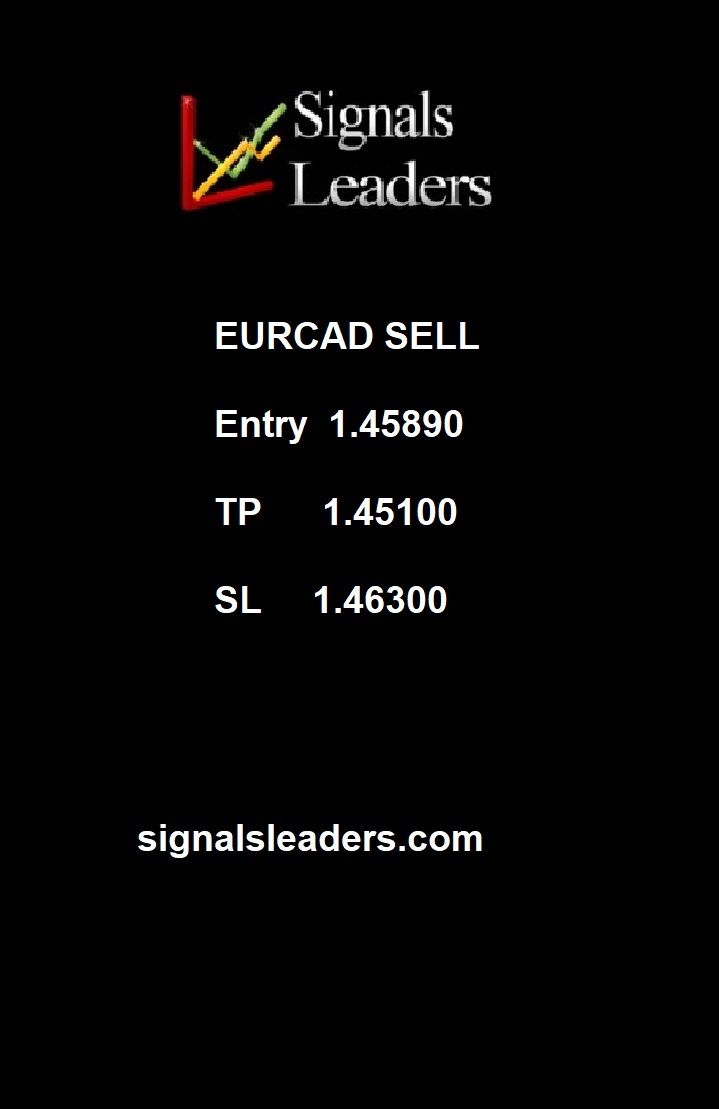 Best Forexsignals Forextrading Big Profit Use This Signals