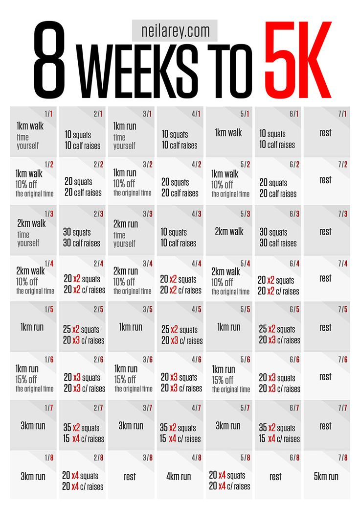 Running Program / 8 week to running 5K #PinYourResolution ...