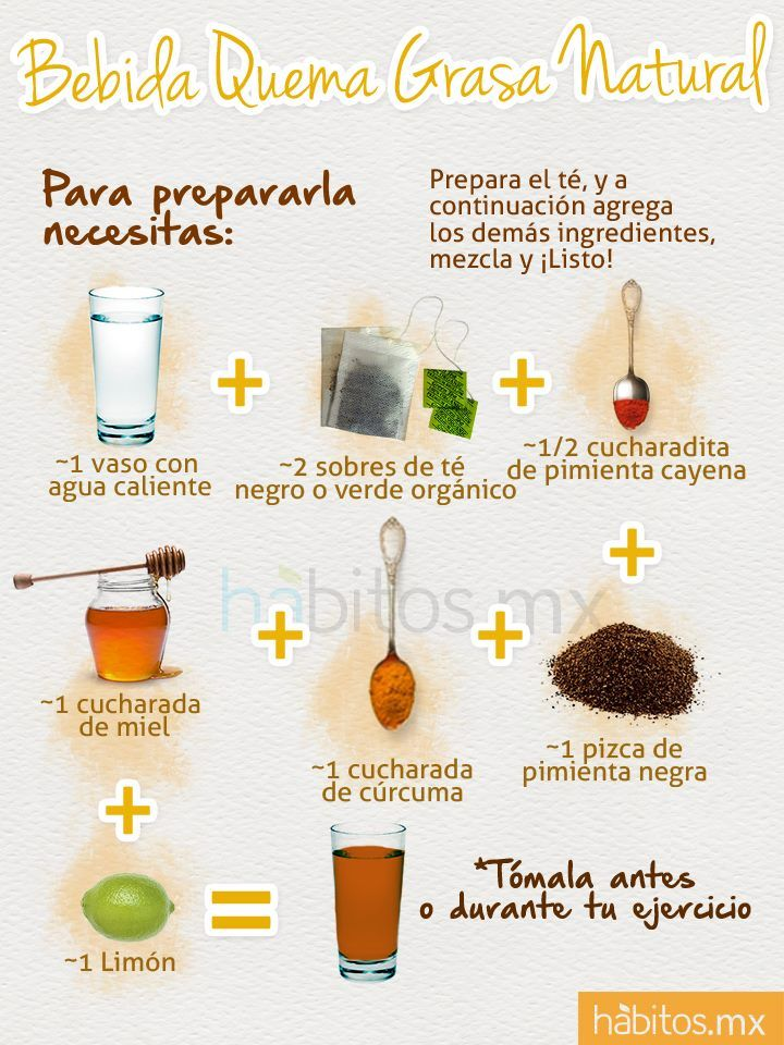 Bebida quema grasa natural (tomado de habitos.mx) a Intentar!!!!