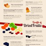 Grapefruit Health Benefits and Nutrition Facts