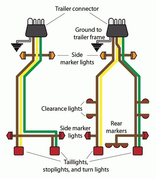 4 Wire Trailer Diagram In 2020 Boat Trailer Lights Trailer Light Wiring Trailer Wiring Diagram