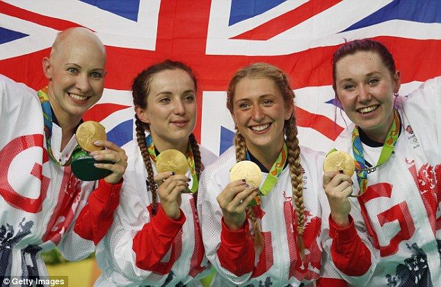 Gold medalists Joanna Rowsell-Shand, Laura Trott, Elinor Barker and Katie…