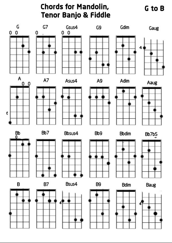 Free Mandolin Chord Chart Easy Beginner Chords Good Stuff 2