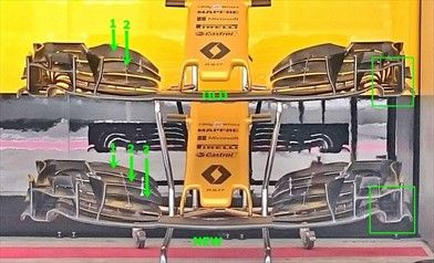 Gp Sochi: Renault con lala anteriore provata ai test del Bahrain