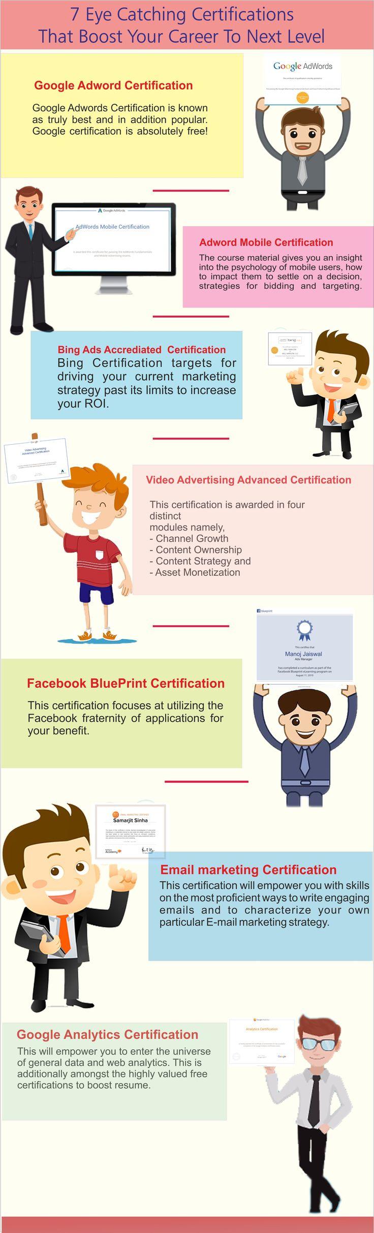 Digital Marketing Certifications Top 7 Eye Catching