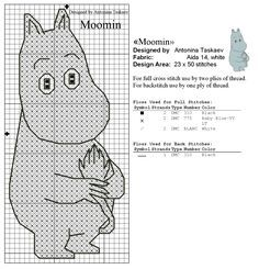 Image result for moomin knitting pattern