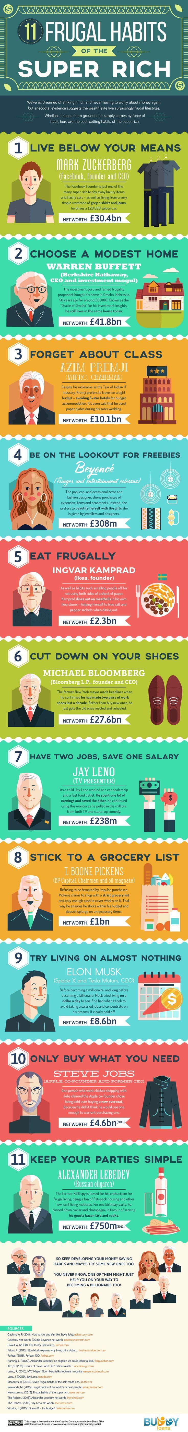 11 frugal habits of the super rich #infographic #Entrepreneur #SuccessStories