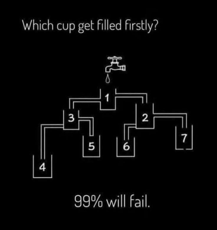 Which Cup Get Filled Firstly Answer   WhatsApp Puzzle