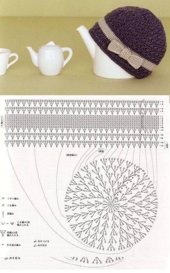 19 best Cuellos y gorros tejidos al crochet images on Pinterest ...