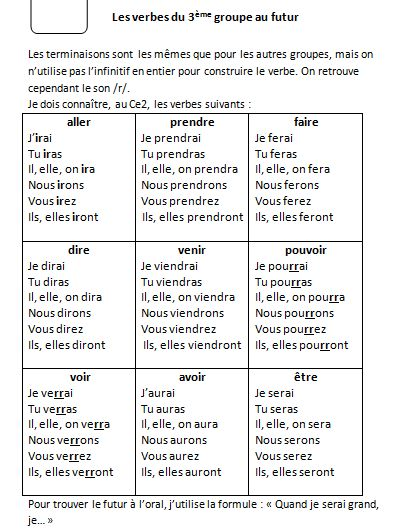 19 best le conditionnel - french images on pinterest | sleep