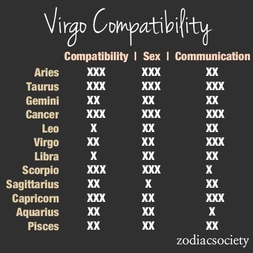 Gay Aquarius And Gay Virgo Compatibility 29
