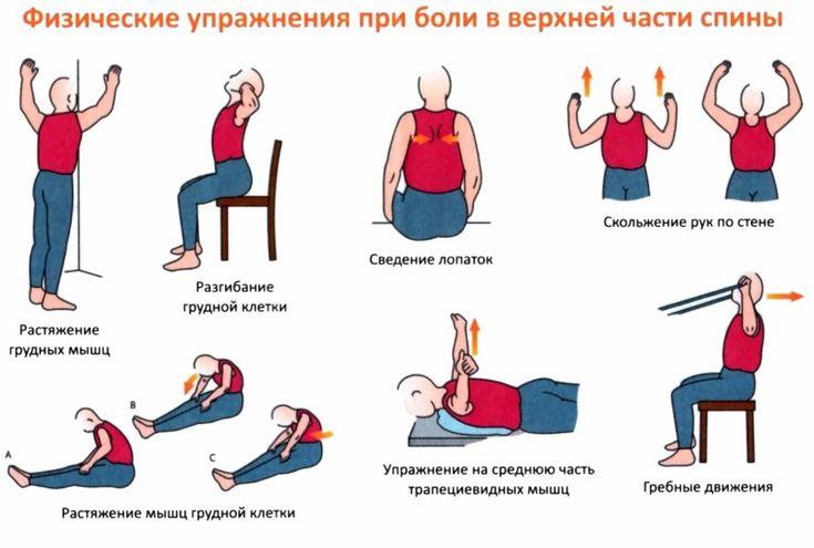 Поясничный остеохондроз симптомы, лечение, причины, ЛФК