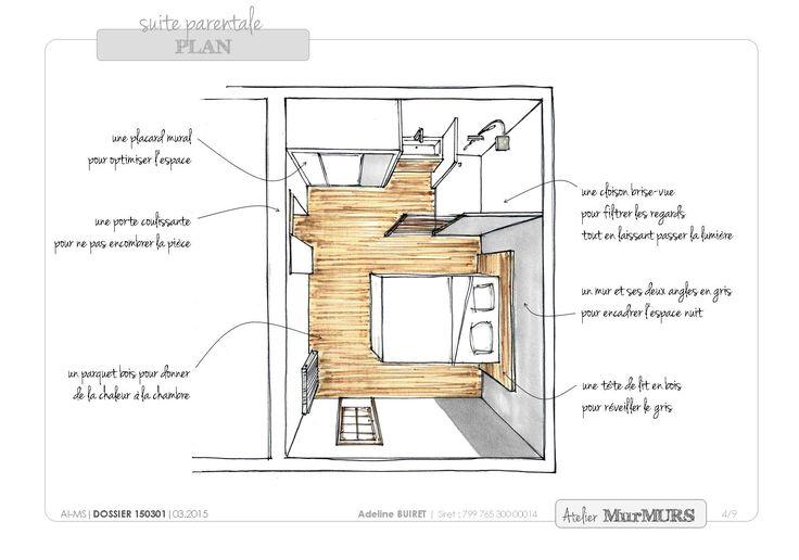 Chambre parentale salle de bain une petite suite parentale dans un garage - Plan chambre parentale ...