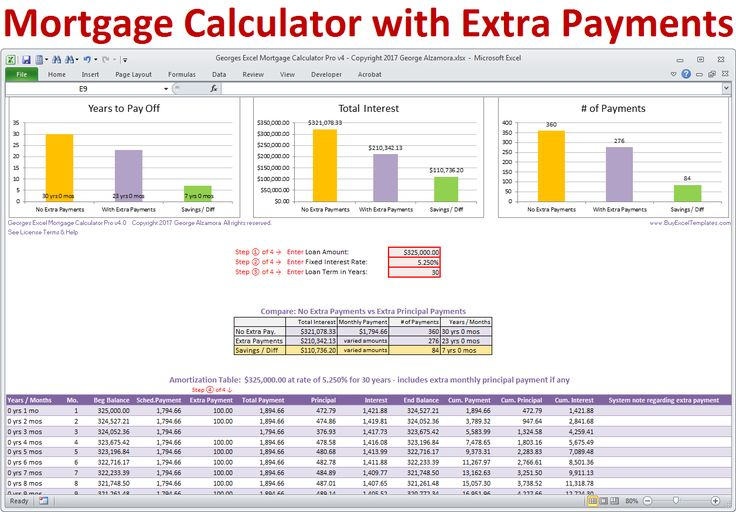 8 best Mortgage Calculator with Taxes Insurance PMI  HOA Fees - amortization calculator extra payment