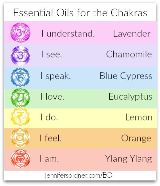"Balance your chakras with essential oils.- Essential oils are aromatic liquids found within many shrubs, flowers, trees, roots, bushes, and seeds. These liquids not only offer fragrance to plant life, but they also carry nutrients and oxygen throughout the plant system. For thousands of years, people have been using these oils, often referred to as the ""life blood"" of a plant, for everything from aromatherapy to personal beauty and cleaning products."
