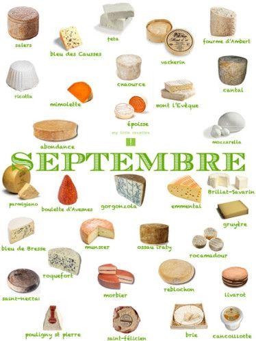 Produits de saison, septembre, fruits, légumes, poissons, fromages frais - My Little Recettes